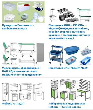 Медицинское оборудование и мебель - Медпремиум